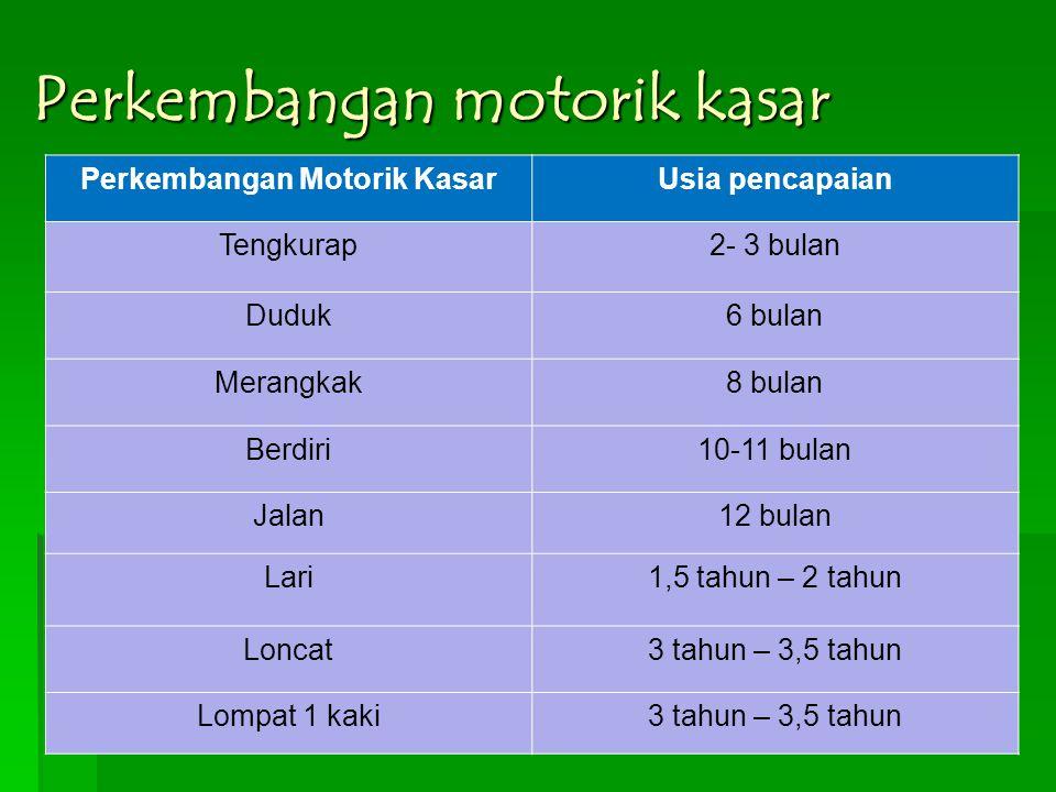 Perkembangan Motorik KasarUsia pencapaian Tengkurap2- 3 bulan Duduk6 bulan Merangkak8 bulan Berdiri10-11 bulan Jalan12 bulan Lari1,5 tahun – 2 tahun L