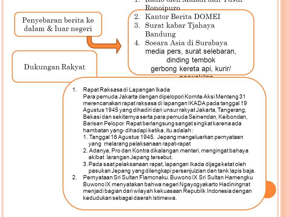 Penyebaran berita ke dalam & luar negeri Dukungan Rakyat 1.Radio oleh Maladi dan Yusuf Ronoipuro 2.Kantor Berita DOMEI 3.Surat kabar Tjahaya Bandung 4
