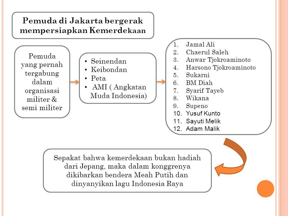Seinendan Keibondan Peta AMI ( Angkatan Muda Indonesia) Pemuda di Jakarta bergerak mempersiapkan Kemerde kaan Pemuda yang pernah tergabung dalam organ