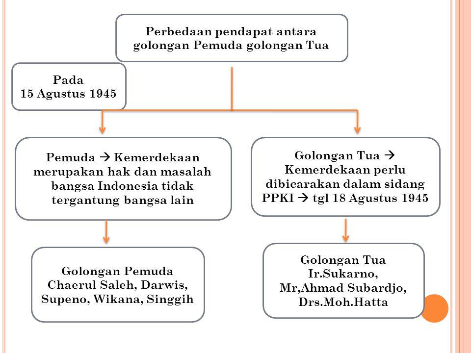 Perbedaan pendapat antara golongan Pemuda golongan Tua Pemuda  Kemerdekaan merupakan hak dan masalah bangsa Indonesia tidak tergantung bangsa lain Go