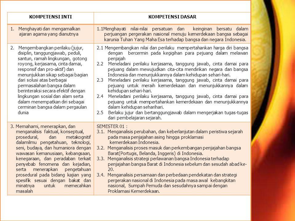 KOMPETENSI INTIKOMPETENSI DASAR 3.5.Menganalisis peran tokoh-tokoh nasional dan daerah dalam perjuangan menegakkan negara Republik Indonesia.