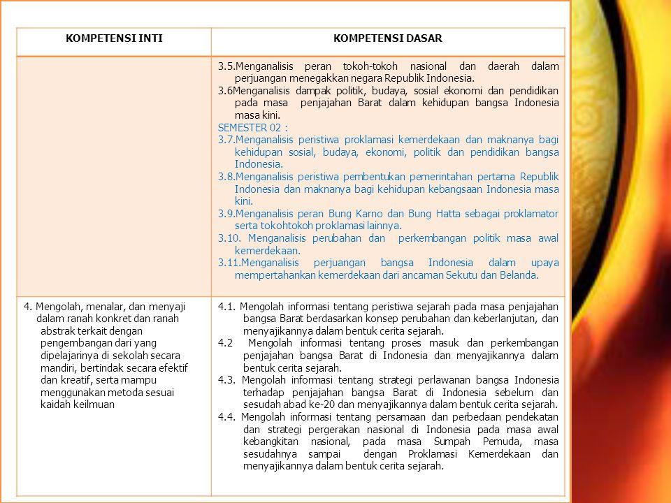 KOMPETENSI INTIKOMPETENSI DASAR 3.5.Menganalisis peran tokoh-tokoh nasional dan daerah dalam perjuangan menegakkan negara Republik Indonesia. 3.6Menga
