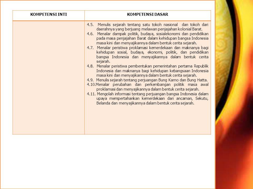 Tugas Prakerin Sejarah Indonesia Model : Project Based Learning XI Semester 2 : Membuat Produk / karya : I.
