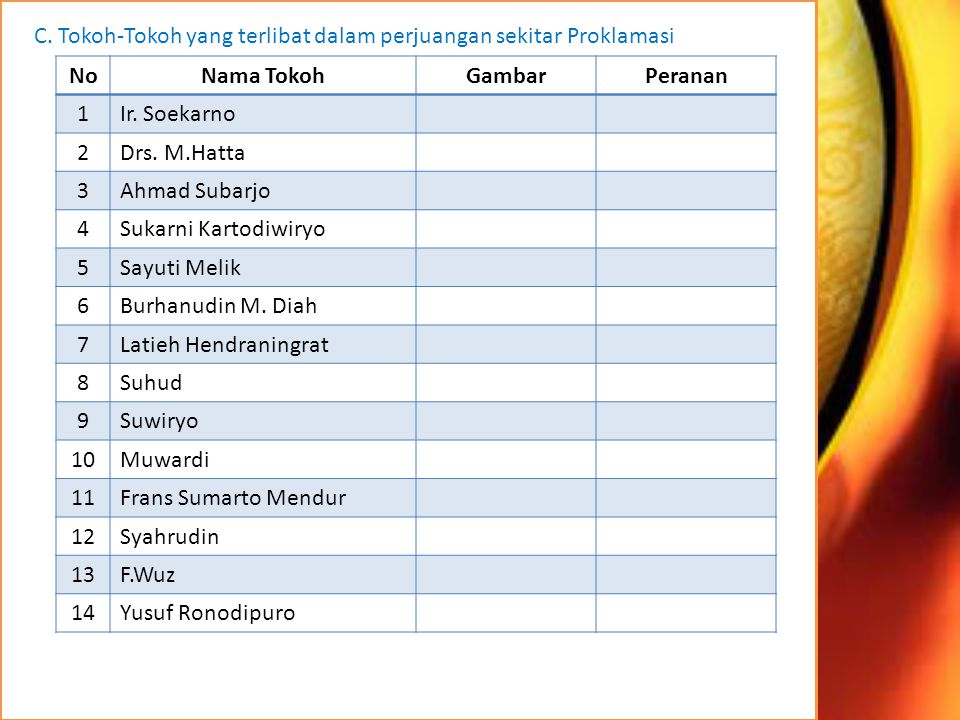 D.Menegakan Panji-Panji NKRI 1. Perkembangan awal kemerdekaan 2.