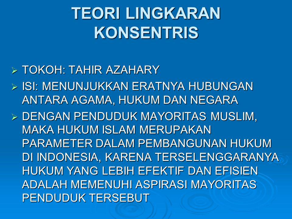 TEORI LINGKARAN KONSENTRIS  TOKOH: TAHIR AZAHARY  ISI: MENUNJUKKAN ERATNYA HUBUNGAN ANTARA AGAMA, HUKUM DAN NEGARA  DENGAN PENDUDUK MAYORITAS MUSLI