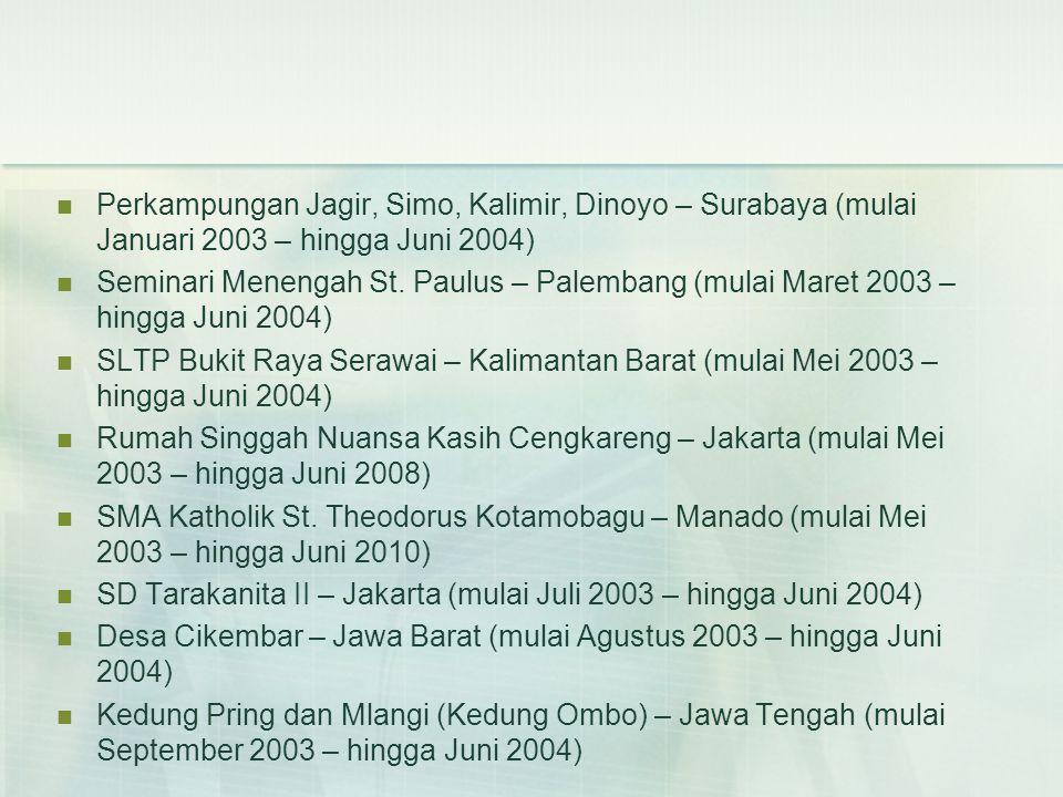 Komunitas Petani di Desa Penggik, Kelurahan Godang, Kendal (mulai Maret 2004 – hingga Juni 2004) Kulon Progo, Yogyakarta (mulai Maret 2004 – hingga Juni 2004) SLTP Tarakanita, Magelang (mulai Maret 2004 – hingga Juni 2005) SMP Charitas Lebak Bulus – (mulai Juli 2004 – hingga Juni 2005) Dusun Sorowajan (mulai Juli 2006 – Juni 2010) Panti Asuhan Putra St.