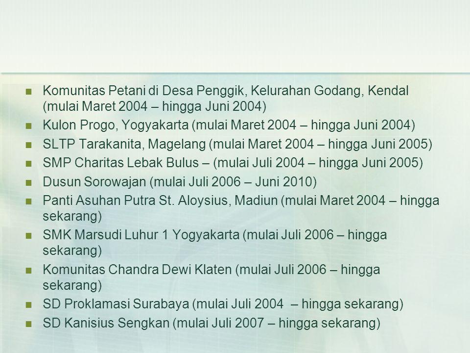Komunitas Marietta Sengkan, Condong Catur, Yogyakarta (mulai Juli 2007 – sekarang) Komunitas Aletheia Krandon, Sendang Tirto, Berbah, Sleman, Yogyakarta (mulai Juli 2007 – sekarang) SMK Sanjaya Pakem (mulai Januari 2008 – sekarang) SMP St.