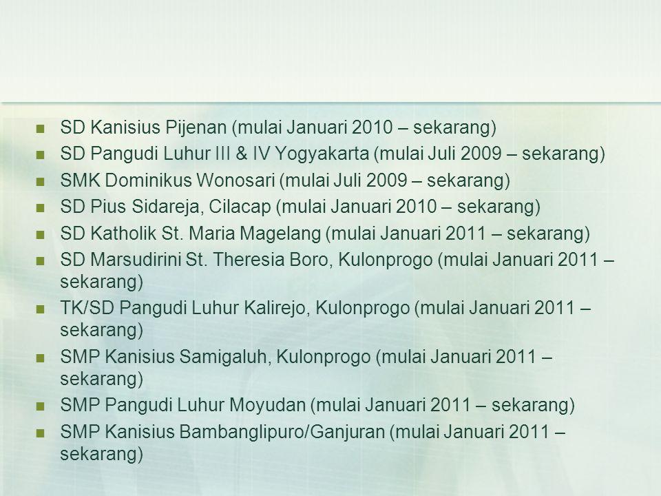 Komunitas Maria Assumpta Jogoyudan (mulai Juli 2011 – sekarang) SMP Marsudi Luhur Yogyakarta (mulai Juli 2011 – sekarang) SMA Marsudi Luhur Yogyakarta (mulai Juli 2011 – sekarang) SMK Marsudi Luhur 2 Yogyakarta (mulai Juli 2011 – sekarang) SD Kanisius Klepu (mulai Juli 2011 – sekarang) SMP Budi Mulia Minggir (mulai Juli 2011 – sekarang) SD BOPKRI Minggir (mulai Juli 2011 – sekarang) SD Kanisius Kenteng (mulai Juli 2011 – sekarang) SD Kanisius Pulutan (mulai Juli 2011 – sekarang) SD Kanisius Minggir (mulai Juli 2011 – sekarang) Lingkungan Bernadetta Pringgolayan (mulai Juli 2011 – sekarang)