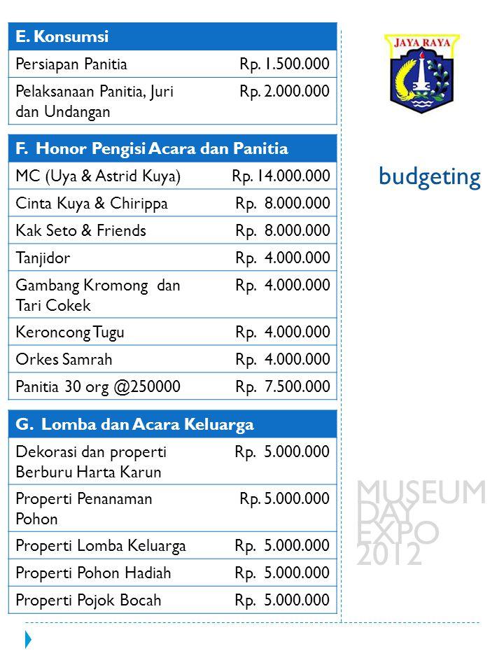 budgeting MUSEUM DAY EXPO 2012 F. Honor Pengisi Acara dan Panitia MC (Uya & Astrid Kuya)Rp. 14.000.000 Cinta Kuya & ChirippaRp. 8.000.000 Kak Seto & F