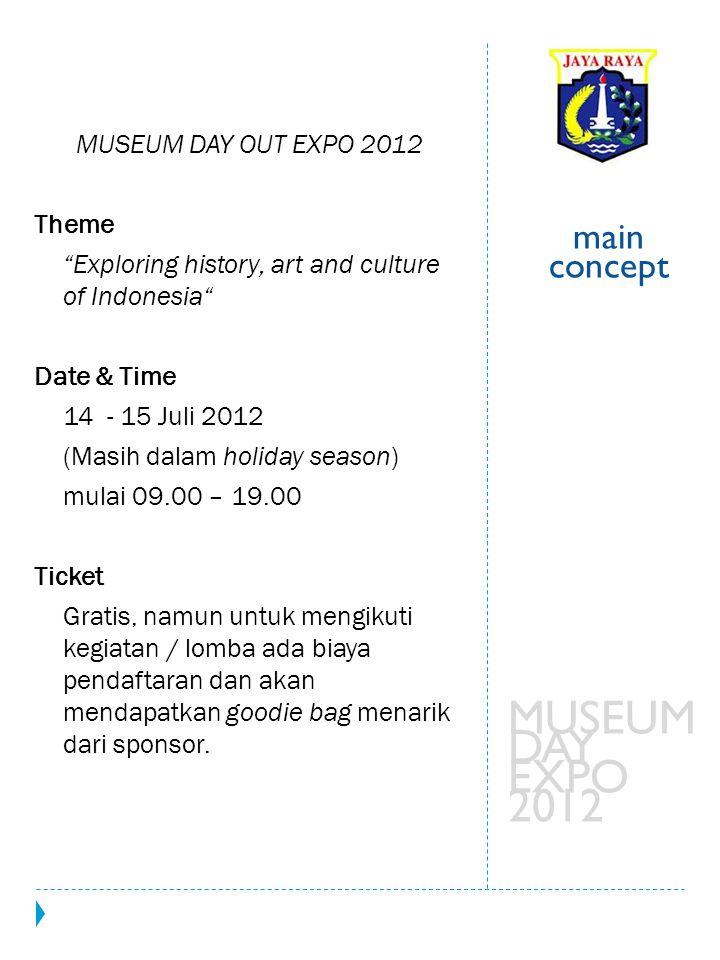 budgeting MUSEUM DAY EXPO 2012 A.Kesekretariatan Administrasi kesekretariatanRp.