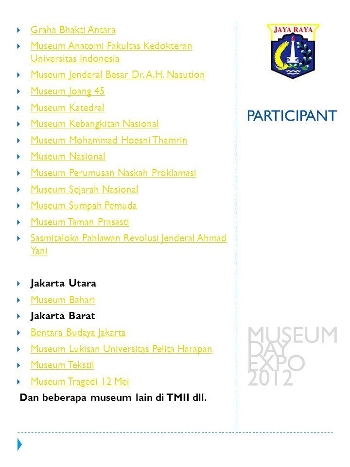 budgeting MUSEUM DAY EXPO 2012 H.Perkiraan Pemasukan Pemprov DKIRp.