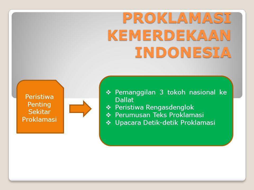 PROKLAMASI KEMERDEKAAN INDONESIA  Pemanggilan 3 tokoh nasional ke Dallat  Peristiwa Rengasdenglok  Perumusan Teks Proklamasi  Upacara Detik-detik Proklamasi Peristiwa Penting Sekitar Proklamasi