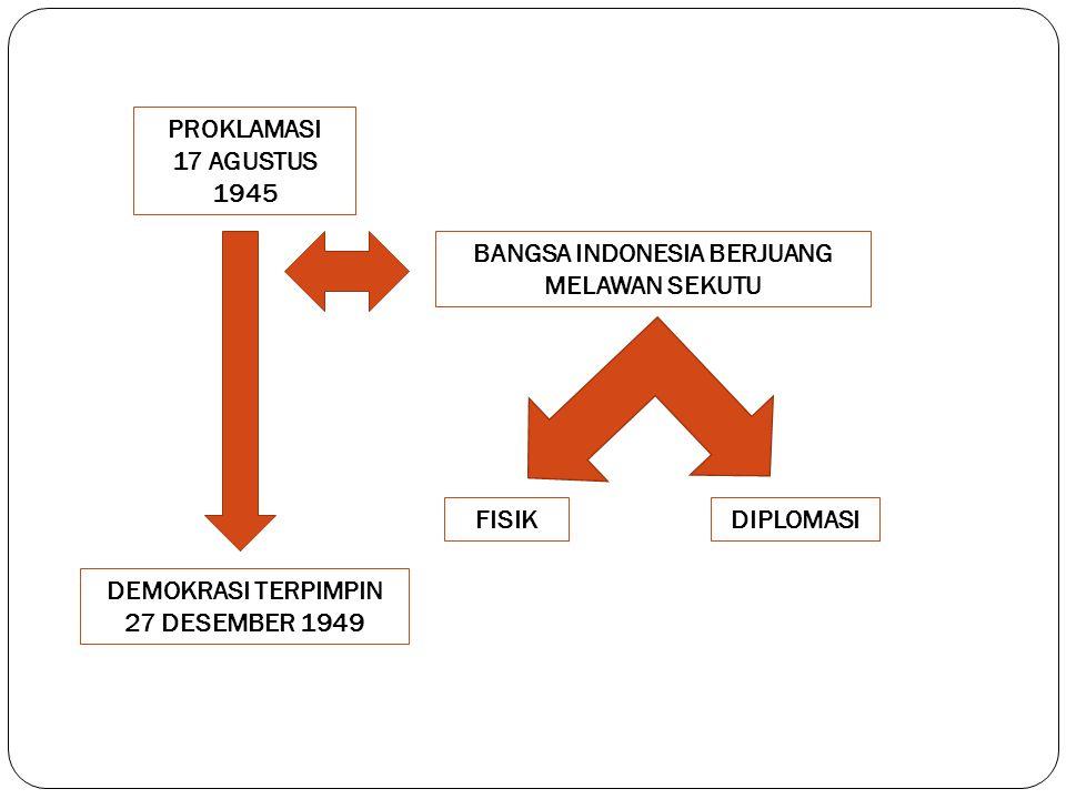 PROKLAMASI 17 AGUSTUS 1945 DEMOKRASI TERPIMPIN 27 DESEMBER 1949 BANGSA INDONESIA BERJUANG MELAWAN SEKUTU FISIKDIPLOMASI