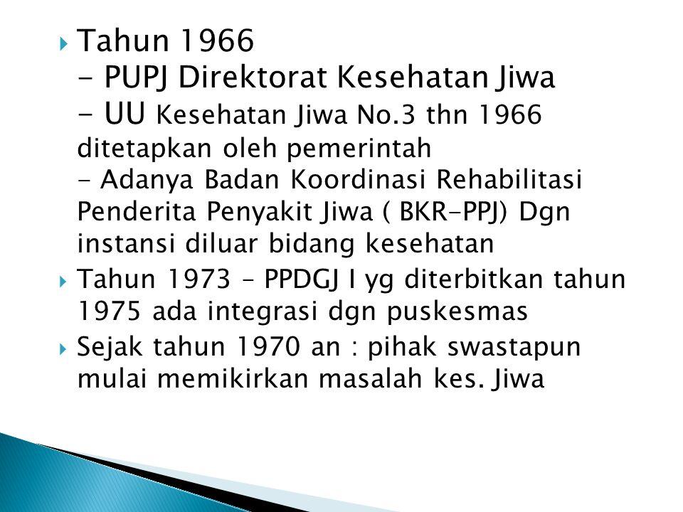  Tahun 1966 - PUPJ Direktorat Kesehatan Jiwa - UU Kesehatan Jiwa No.3 thn 1966 ditetapkan oleh pemerintah - Adanya Badan Koordinasi Rehabilitasi Pend