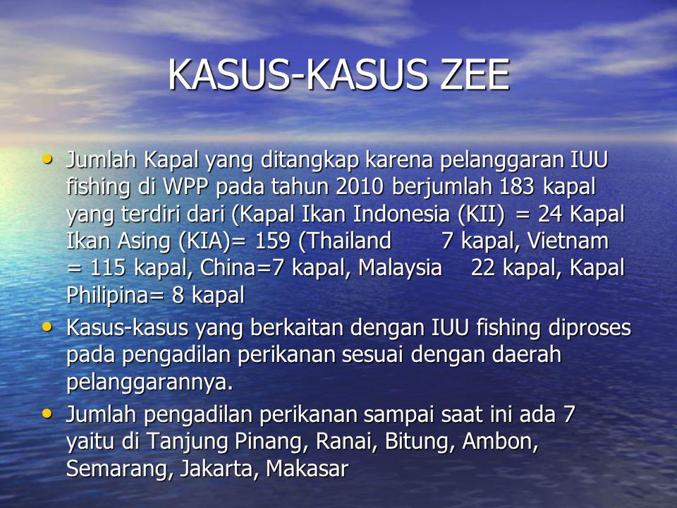 KASUS-KASUS ZEE Jumlah Kapal yang ditangkap karena pelanggaran IUU fishing di WPP pada tahun 2010 berjumlah 183 kapal yang terdiri dari (Kapal Ikan Indonesia (KII)= 24 Kapal Ikan Asing (KIA)= 159 (Thailand 7 kapal, Vietnam = 115 kapal, China=7 kapal, Malaysia 22 kapal, Kapal Philipina= 8 kapal Jumlah Kapal yang ditangkap karena pelanggaran IUU fishing di WPP pada tahun 2010 berjumlah 183 kapal yang terdiri dari (Kapal Ikan Indonesia (KII)= 24 Kapal Ikan Asing (KIA)= 159 (Thailand 7 kapal, Vietnam = 115 kapal, China=7 kapal, Malaysia 22 kapal, Kapal Philipina= 8 kapal Kasus-kasus yang berkaitan dengan IUU fishing diproses pada pengadilan perikanan sesuai dengan daerah pelanggarannya.