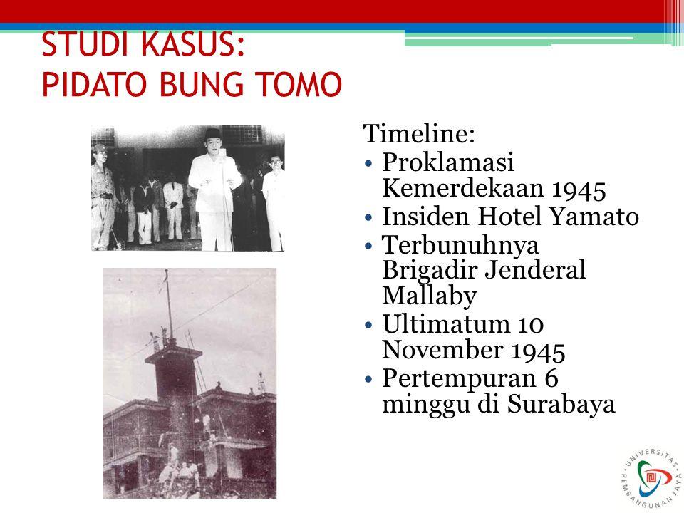 STUDI KASUS: PIDATO BUNG TOMO Timeline: Proklamasi Kemerdekaan 1945 Insiden Hotel Yamato Terbunuhnya Brigadir Jenderal Mallaby Ultimatum 10 November 1