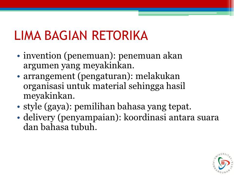STUDI KASUS: PIDATO BUNG TOMO Timeline: Proklamasi Kemerdekaan 1945 Insiden Hotel Yamato Terbunuhnya Brigadir Jenderal Mallaby Ultimatum 10 November 1945 Pertempuran 6 minggu di Surabaya