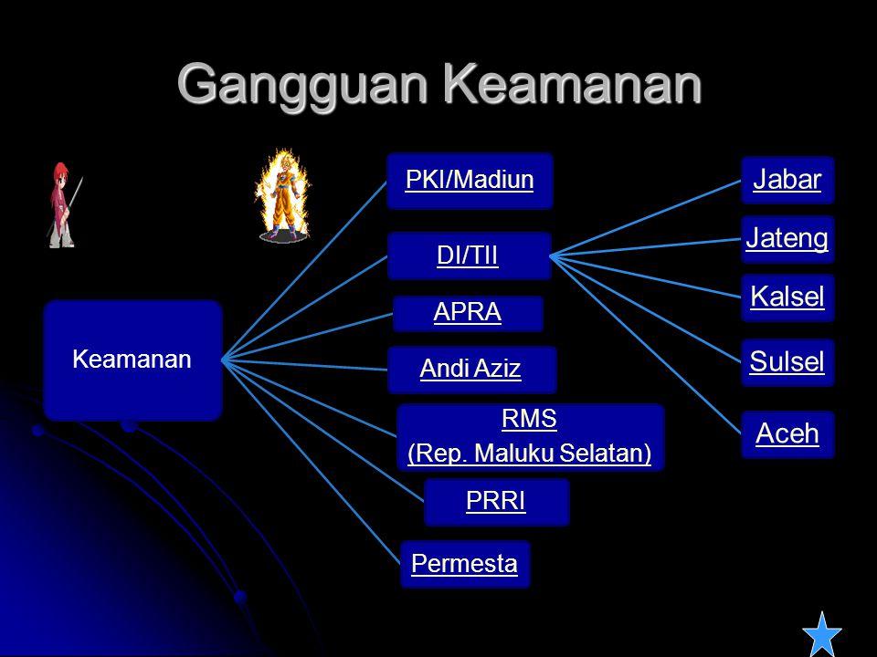 Gangguan Keamanan Keamanan PKI/Madiun DI/TII JabarJatengKalselSulselAceh APRA Andi Aziz RMS (Rep. Maluku Selatan) PRRIPermesta