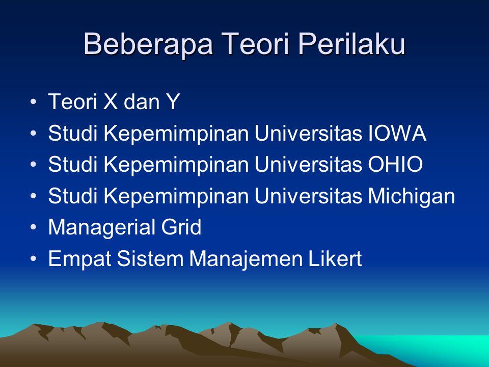 Beberapa Teori Perilaku Teori X dan Y Studi Kepemimpinan Universitas IOWA Studi Kepemimpinan Universitas OHIO Studi Kepemimpinan Universitas Michigan Managerial Grid Empat Sistem Manajemen Likert