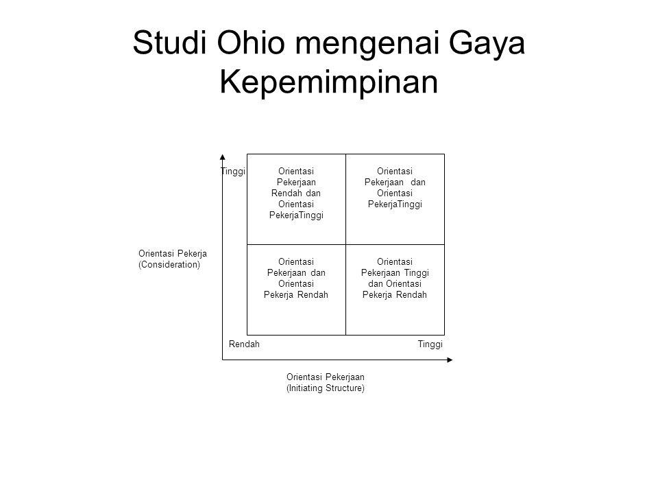 Studi Ohio mengenai Gaya Kepemimpinan Tinggi Rendah Orientasi Pekerjaan Rendah dan Orientasi PekerjaTinggi Orientasi Pekerjaan dan Orientasi PekerjaTinggi Orientasi Pekerjaan dan Orientasi Pekerja Rendah Orientasi Pekerjaan Tinggi dan Orientasi Pekerja Rendah Orientasi Pekerja (Consideration) Orientasi Pekerjaan (Initiating Structure)