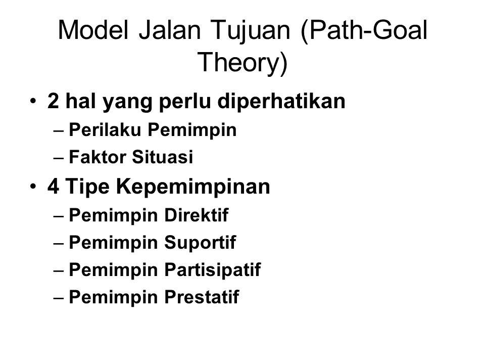 Model Jalan Tujuan (Path-Goal Theory) 2 hal yang perlu diperhatikan –Perilaku Pemimpin –Faktor Situasi 4 Tipe Kepemimpinan –Pemimpin Direktif –Pemimpin Suportif –Pemimpin Partisipatif –Pemimpin Prestatif
