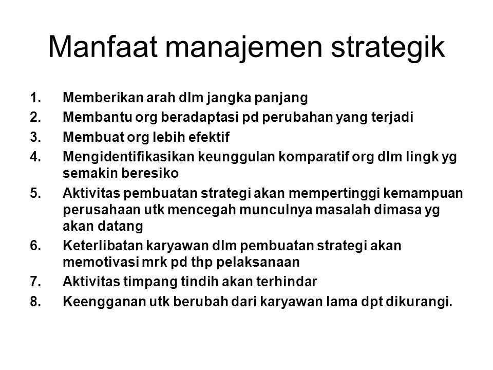 Manfaat manajemen strategik 1.Memberikan arah dlm jangka panjang 2.Membantu org beradaptasi pd perubahan yang terjadi 3.Membuat org lebih efektif 4.Mengidentifikasikan keunggulan komparatif org dlm lingk yg semakin beresiko 5.Aktivitas pembuatan strategi akan mempertinggi kemampuan perusahaan utk mencegah munculnya masalah dimasa yg akan datang 6.Keterlibatan karyawan dlm pembuatan strategi akan memotivasi mrk pd thp pelaksanaan 7.Aktivitas timpang tindih akan terhindar 8.Keengganan utk berubah dari karyawan lama dpt dikurangi.