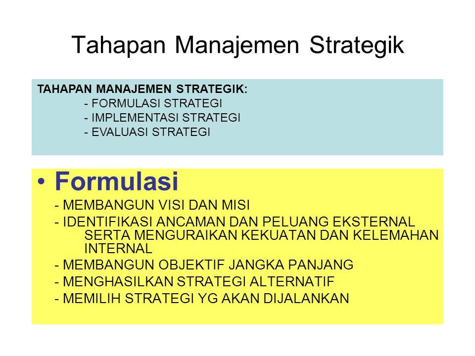 Tahapan Manajemen Strategik Formulasi - MEMBANGUN VISI DAN MISI - IDENTIFIKASI ANCAMAN DAN PELUANG EKSTERNAL SERTA MENGURAIKAN KEKUATAN DAN KELEMAHAN INTERNAL - MEMBANGUN OBJEKTIF JANGKA PANJANG - MENGHASILKAN STRATEGI ALTERNATIF - MEMILIH STRATEGI YG AKAN DIJALANKAN TAHAPAN MANAJEMEN STRATEGIK: - FORMULASI STRATEGI - IMPLEMENTASI STRATEGI - EVALUASI STRATEGI