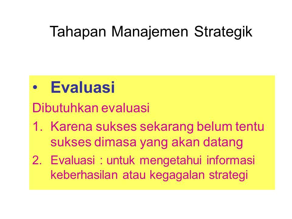 Tahapan Manajemen Strategik Evaluasi Dibutuhkan evaluasi 1.Karena sukses sekarang belum tentu sukses dimasa yang akan datang 2.Evaluasi : untuk mengetahui informasi keberhasilan atau kegagalan strategi