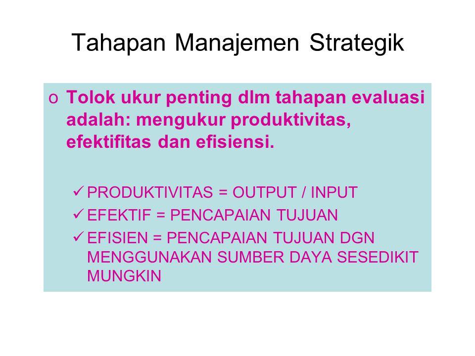 Tahapan Manajemen Strategik oTolok ukur penting dlm tahapan evaluasi adalah: mengukur produktivitas, efektifitas dan efisiensi. PRODUKTIVITAS = OUTPUT