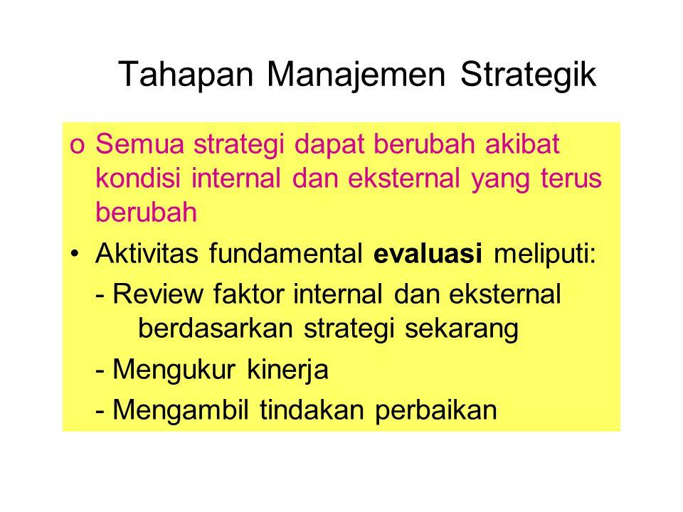 Tahapan Manajemen Strategik oSemua strategi dapat berubah akibat kondisi internal dan eksternal yang terus berubah Aktivitas fundamental evaluasi meliputi: - Review faktor internal dan eksternal berdasarkan strategi sekarang - Mengukur kinerja - Mengambil tindakan perbaikan