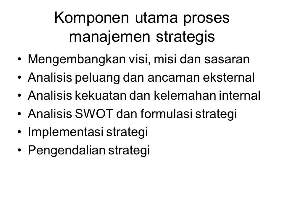 Komponen utama proses manajemen strategis Mengembangkan visi, misi dan sasaran Analisis peluang dan ancaman eksternal Analisis kekuatan dan kelemahan internal Analisis SWOT dan formulasi strategi Implementasi strategi Pengendalian strategi