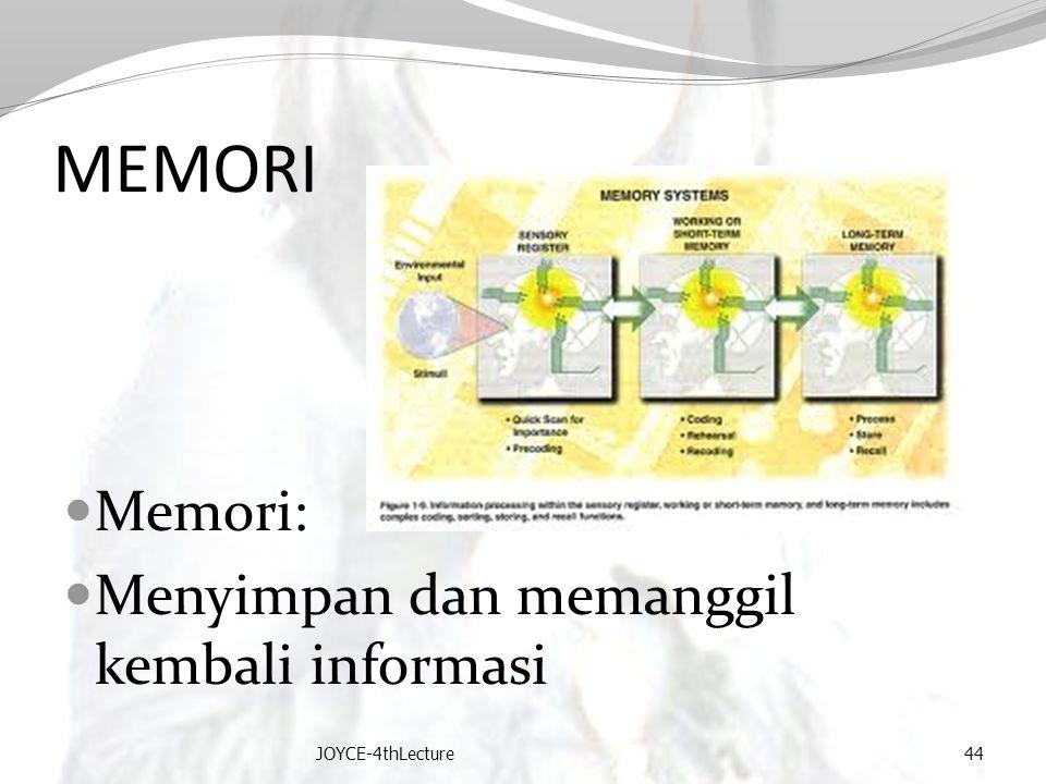 MEMORI Memori: Menyimpan dan memanggil kembali informasi JOYCE-4thLecture44