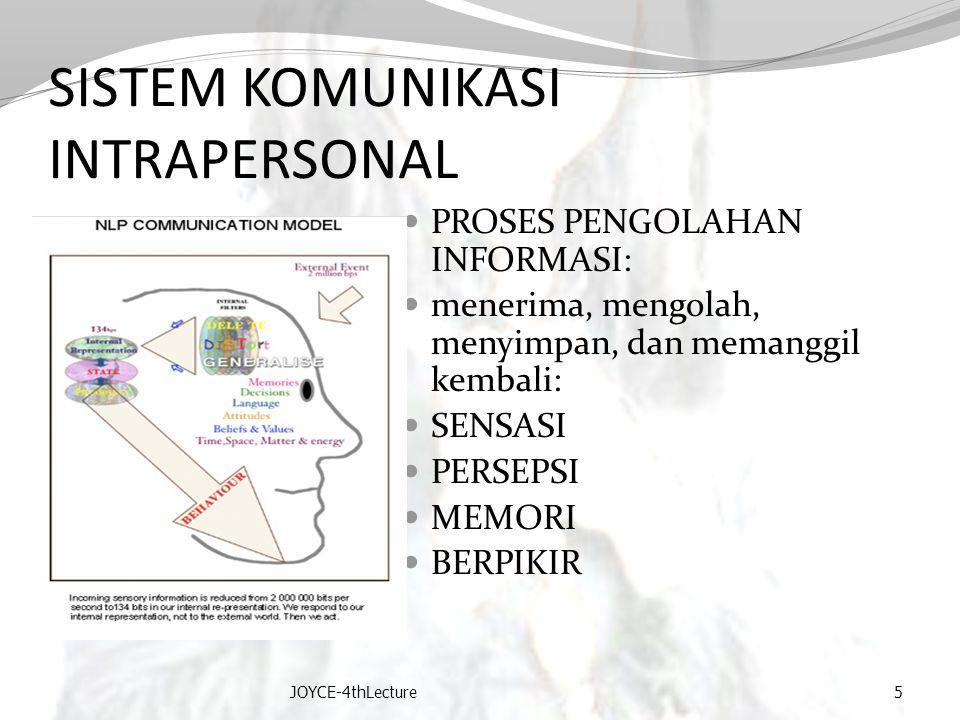 SISTEM KOMUNIKASI INTRAPERSONAL Secara psikologis: Setiap orang mempersepsi stimuli sesuai dengan karakteristik personalnya.