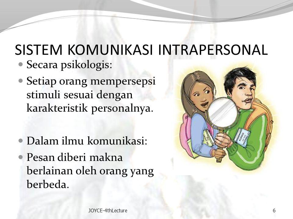 SISTEM KOMUNIKASI INTRAPERSONAL Secara psikologis: Setiap orang mempersepsi stimuli sesuai dengan karakteristik personalnya. Dalam ilmu komunikasi: Pe