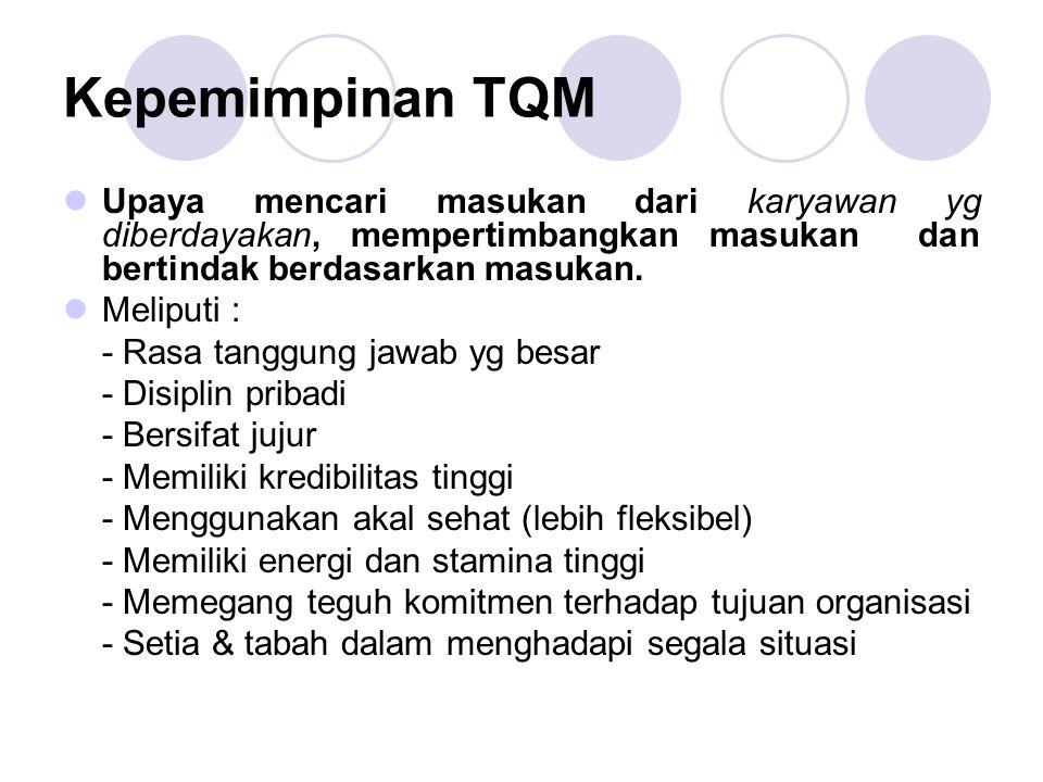 Kepemimpinan TQM Upaya mencari masukan dari karyawan yg diberdayakan, mempertimbangkan masukan dan bertindak berdasarkan masukan. Meliputi : - Rasa ta