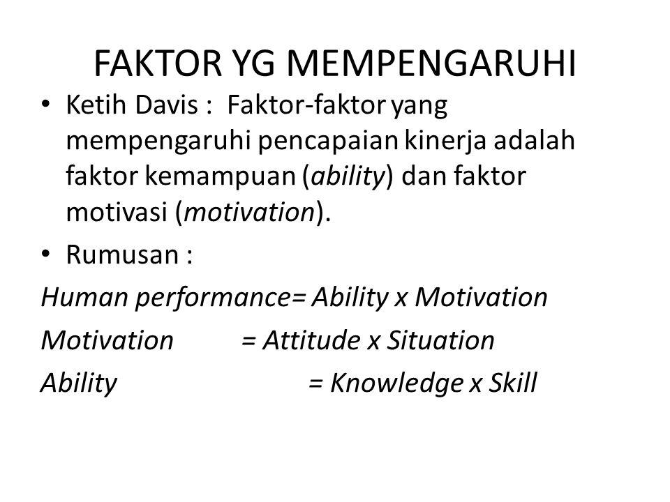 FAKTOR YG MEMPENGARUHI Ketih Davis : Faktor-faktor yang mempengaruhi pencapaian kinerja adalah faktor kemampuan (ability) dan faktor motivasi (motivat