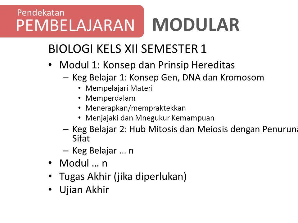 Pendekatan PEMBELAJARAN MODULAR BIOLOGI KELS XII SEMESTER 1 Modul 1: Konsep dan Prinsip Hereditas – Keg Belajar 1: Konsep Gen, DNA dan Kromosom Mempel
