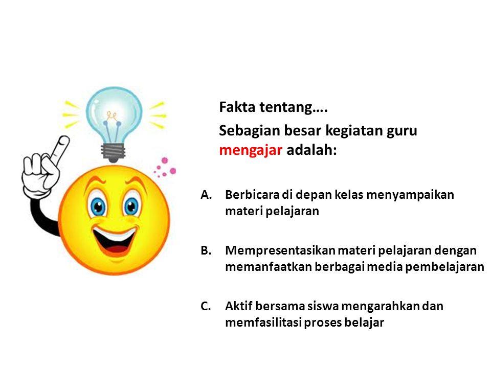 Mendaftar Materi Belajar