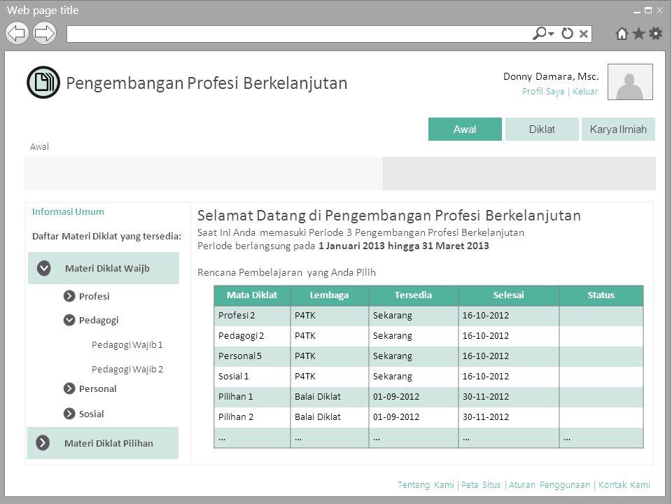 Web page title Donny Damara, Msc. Awal DiklatKarya Ilmiah Tentang Kami | Peta Situs | Aturan Penggunaan | Kontak Kami Selamat Datang di Pengembangan P
