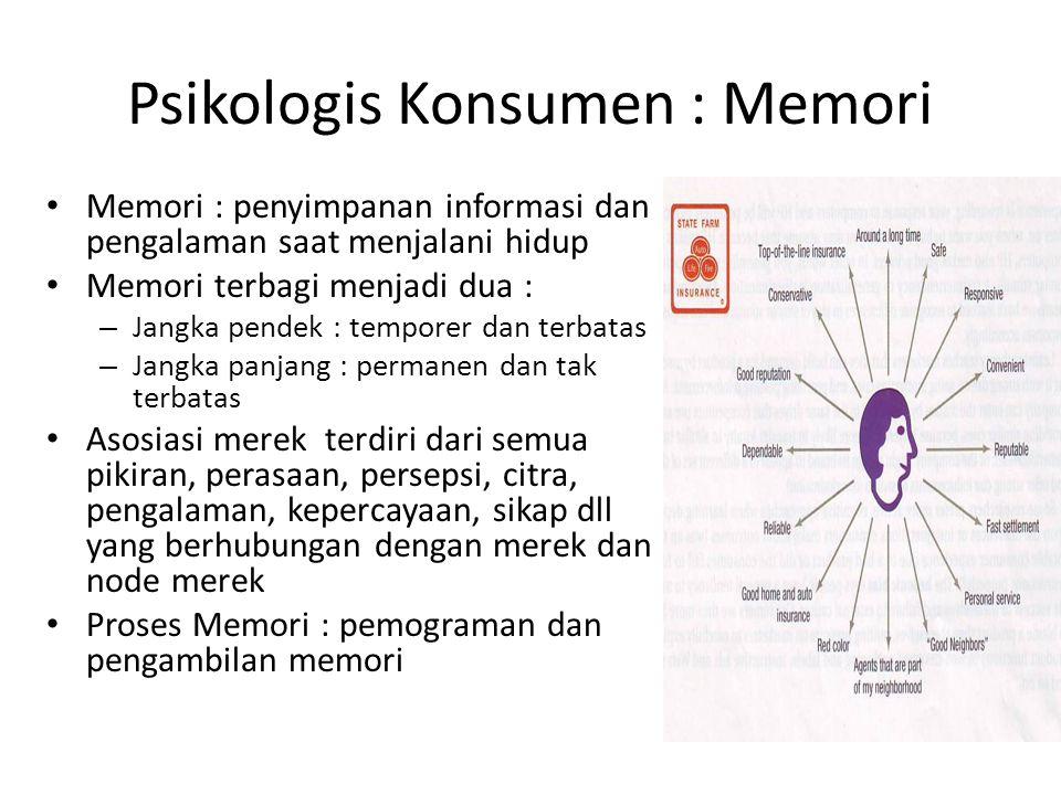 Psikologis Konsumen : Memori Memori : penyimpanan informasi dan pengalaman saat menjalani hidup Memori terbagi menjadi dua : – Jangka pendek : temporer dan terbatas – Jangka panjang : permanen dan tak terbatas Asosiasi merek terdiri dari semua pikiran, perasaan, persepsi, citra, pengalaman, kepercayaan, sikap dll yang berhubungan dengan merek dan node merek Proses Memori : pemograman dan pengambilan memori