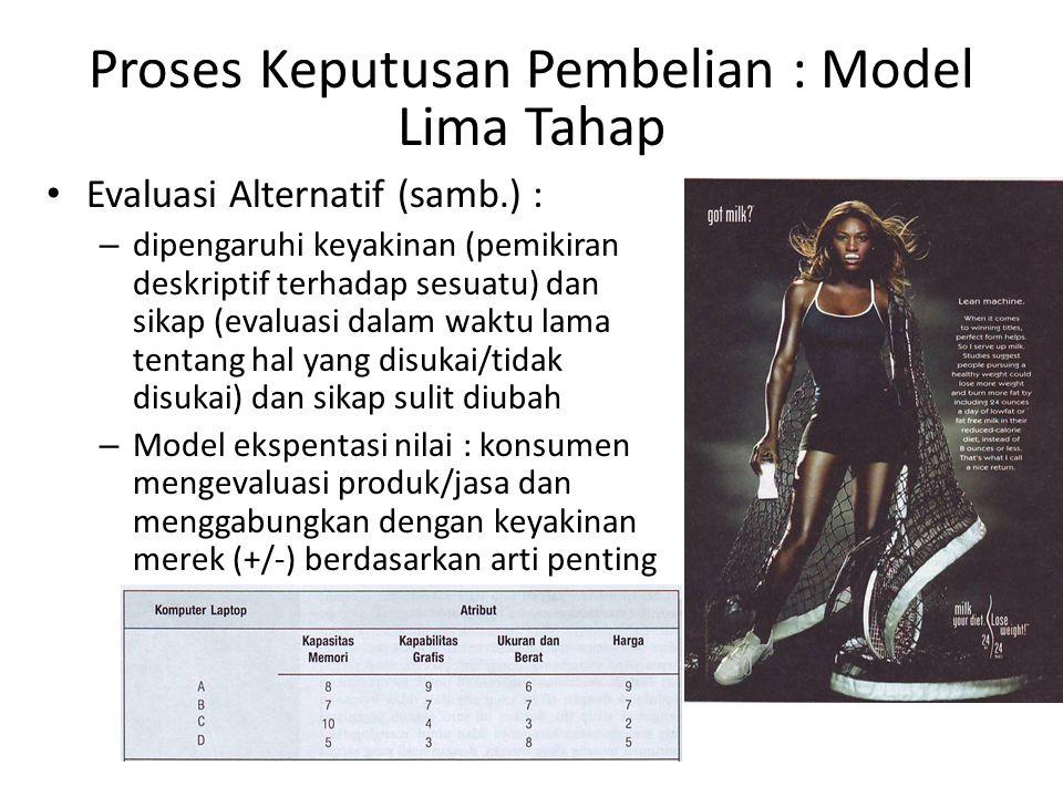 Proses Keputusan Pembelian : Model Lima Tahap Pengenalan Masalah : pembeli menyadari masalah/kebutuhan oleh rangsangan internal/eksternal Pencarian In