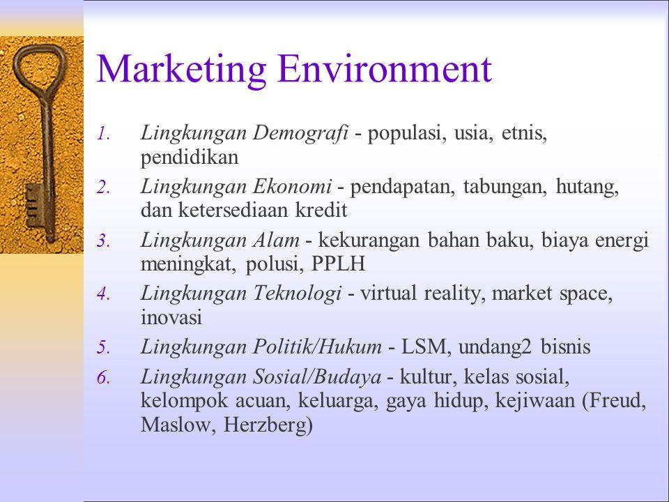 Perencanaan Pemasaran  Analisa Lingkungan Pemasaran  Analisa Pesaing  Analisa Bauran Pemasaran