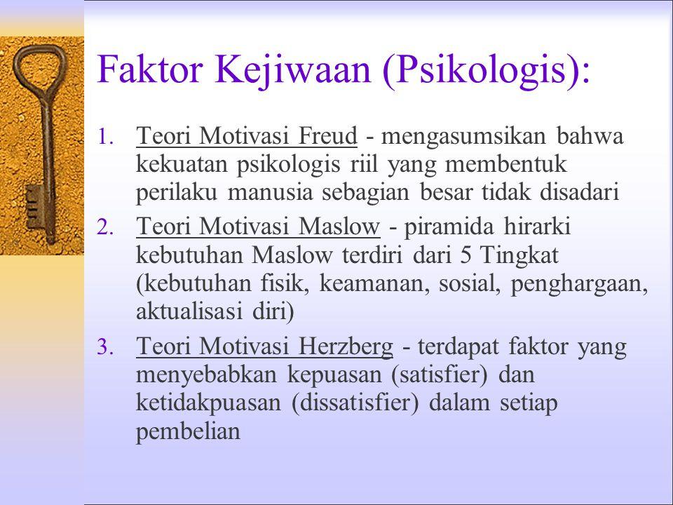 Faktor Kejiwaan (Psikologis): 1.