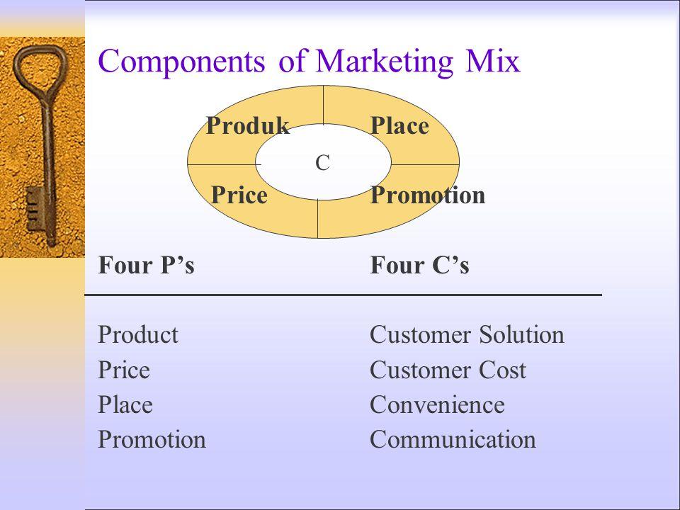 Marketing Mix Produk Barang berwujud Jasa Fitur Manfaat Kualitas Aksesori Pemasangan Instruksi Garansi Lini produk Kemasan Merek Fleksibilitas Tingkat