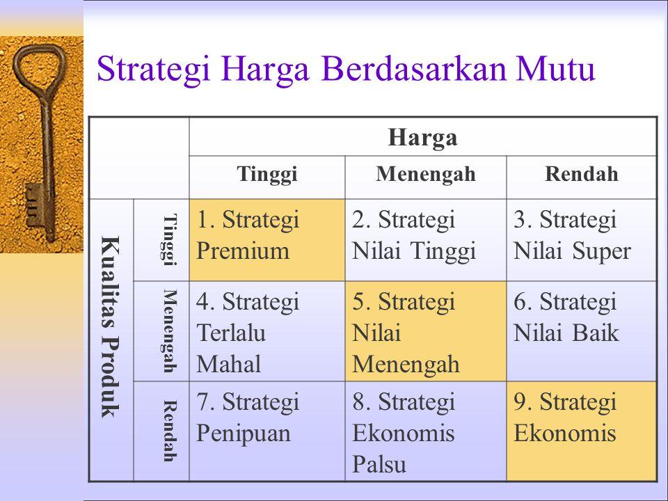 Strategi Harga Berdasarkan Mutu Harga TinggiMenengahRendah Kualitas Produk Tinggi 1.