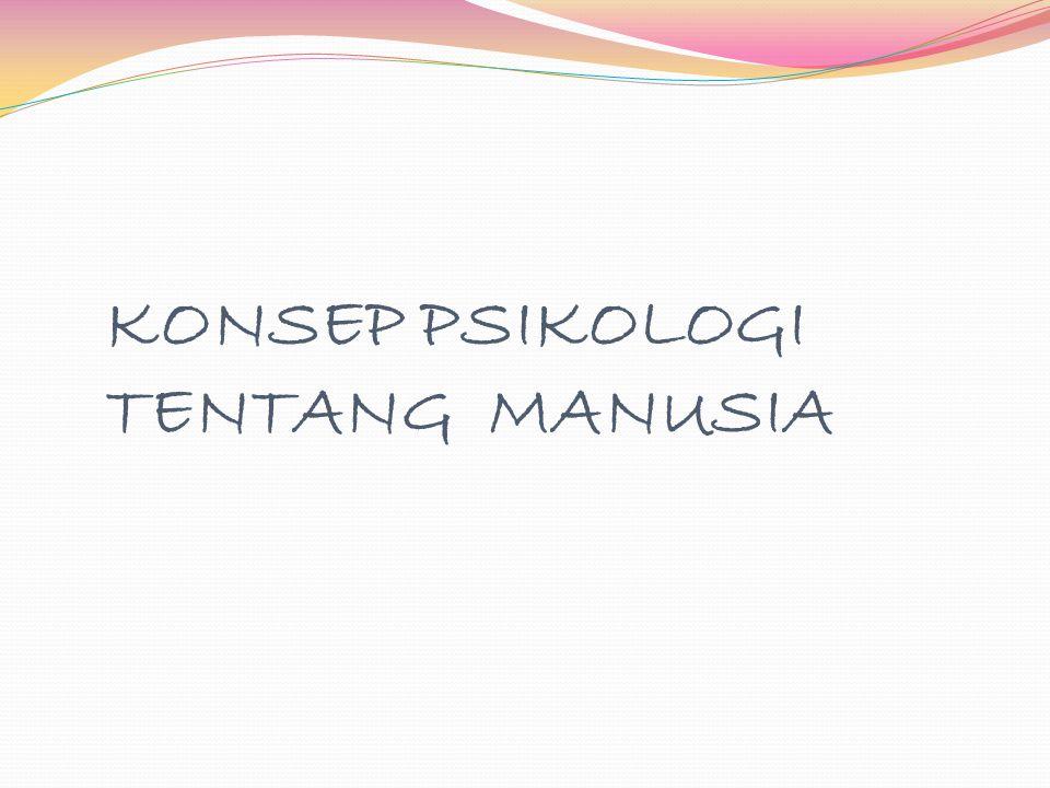 Empat Teori Psikologi TeoriKonsepsi Tentang Manusia Tokoh- Tokohnya Kontribusi pada Psikologi Sosial 1.PsikoanalisaHomo Valens ( Manusia berkeinginan) Freud, Jung, Adler, Abraham, Horney, Bion Perkembangan kepribadian, Sosialisasi, Identifikasi, Agersi Kebudayaan dan perilaku 2.KognitifHomo Sapiens ( Manusia berfikir) Lewin, Haider, Festinger, iaget, Kohlberg Sikap Bahasa dan berfikir, Dinamika Kelompok, Propaganda