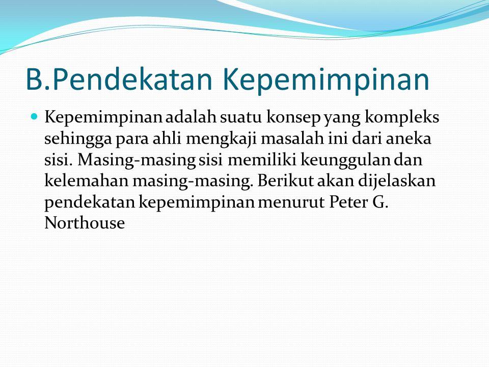 Melihat Kompetensi Kepemimpinan 1.nampak (mudah dikembangkan) Skill dan Knowledge 2.