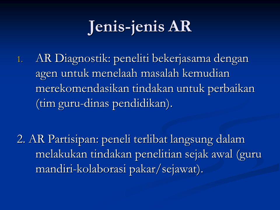 Jenis-jenis AR 1.