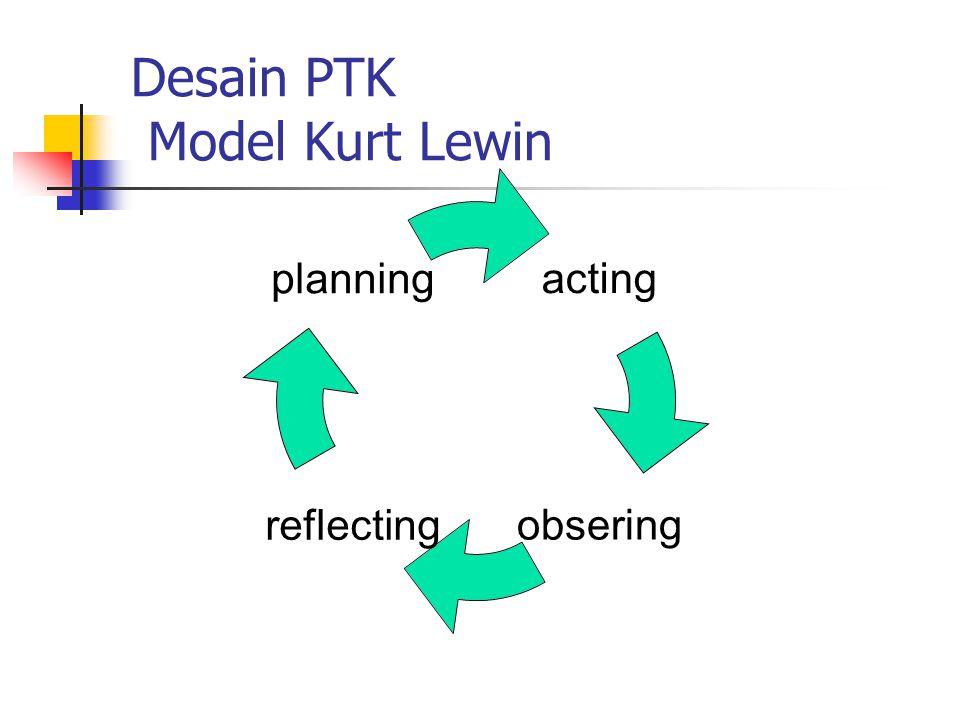 Desain PTK Model Kurt Lewin acting obseringreflecting planning