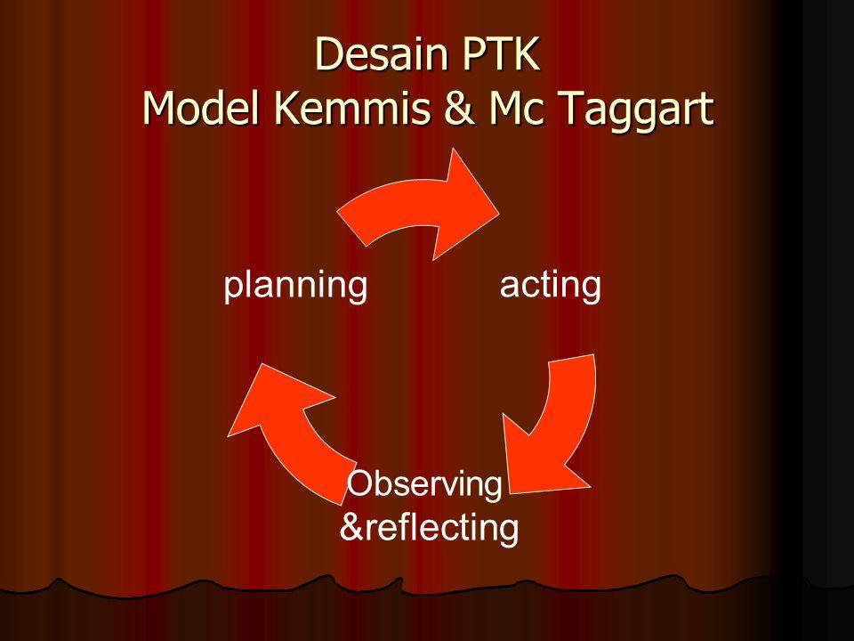 Desain PTK Model Kemmis & Mc Taggart acting Observing &reflecting planning